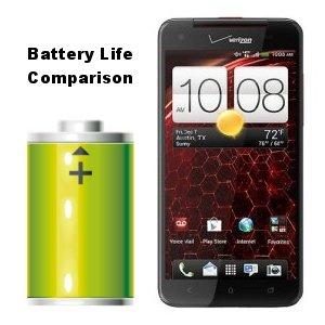 Post thumbnail of 2020mAh バッテリー搭載「HTC Droid DNA」と他スマートフォン (iPhone, Windows Phone 等) のバッテリー持続時間比較グラフ
