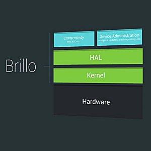 Post thumbnail of グーグル、モノインターネット IoT 端末向け Android OS となる「Brillo (ブリロ)」のソースコード公開