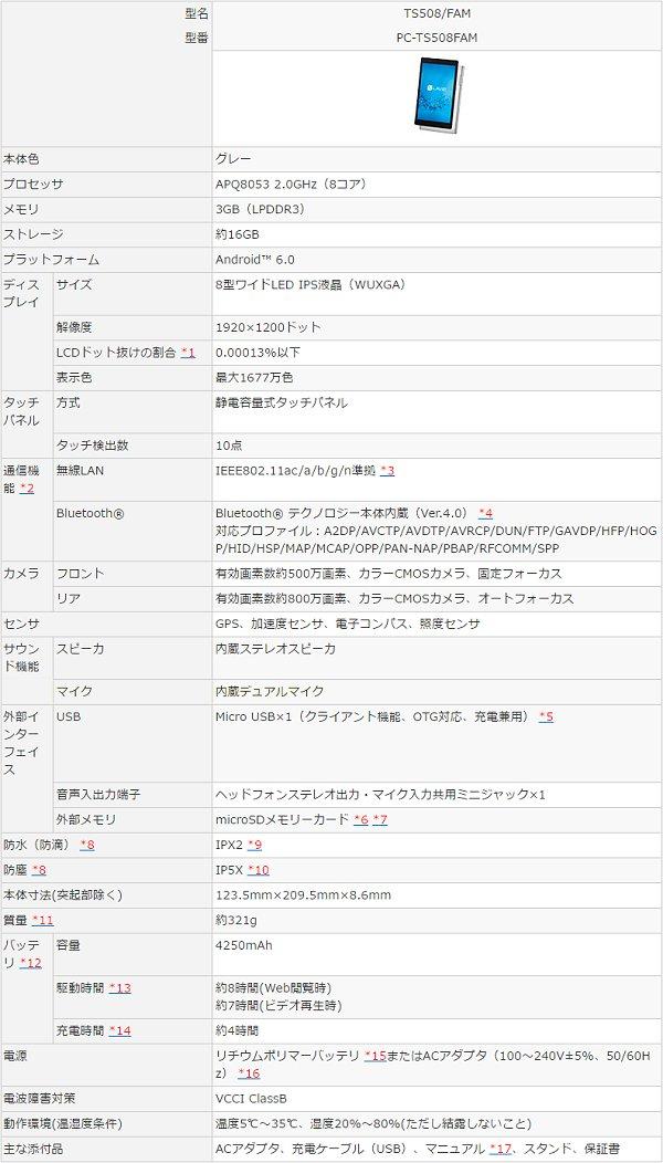 Nec 防水防塵対応 Wuxga 解像度 8インチタブレット Lavie Tab S Ts508 Fam 発表 価格28 800円で2017年1月発売予定 Gpad
