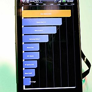Post thumbnail of Desire HD や Galaxy S の9機種 Android性能比較