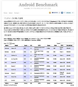 Post Thumbnail of 端末の性能が比較できる「Android Benchmark」サイトオープン!